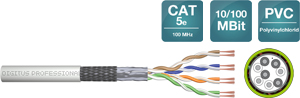 Patchkabel CAT.5e SF/UTP,4x2xAWG26/7, PVC, 100m