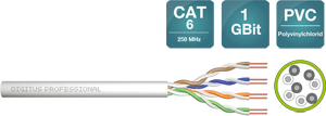 Patchkabel CAT.6  U/UTP,4x2xAWG24/7, PVC, 100m