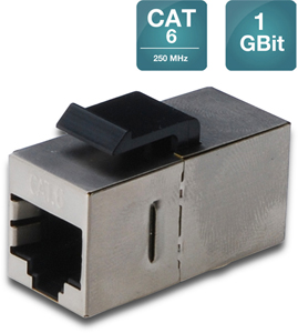 Modular coupler 1-1 RJ45 Cat6,1xRJ45 to1x RJ45 shielded